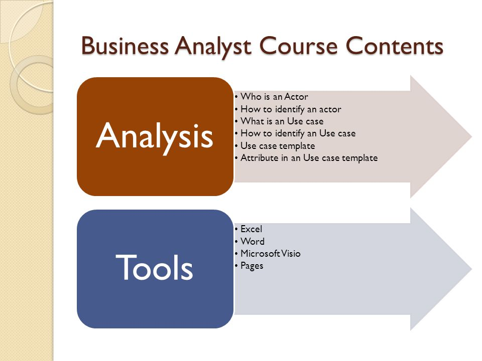 business analyst training in chennai business analyst training in, Presentation templates