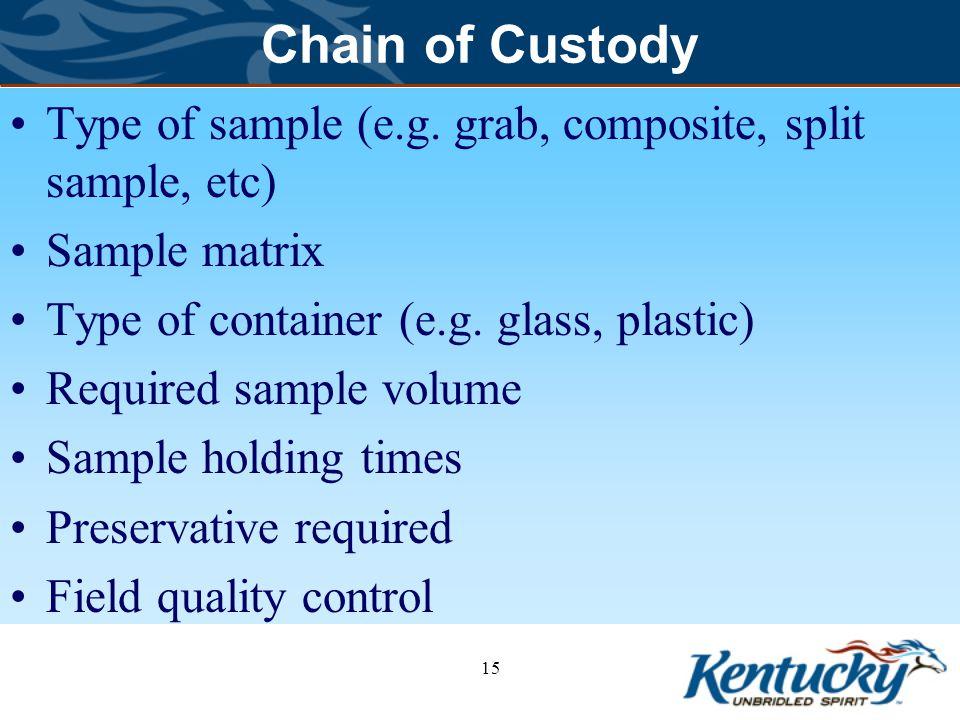 Chain of Custody Type of sample (e.g.