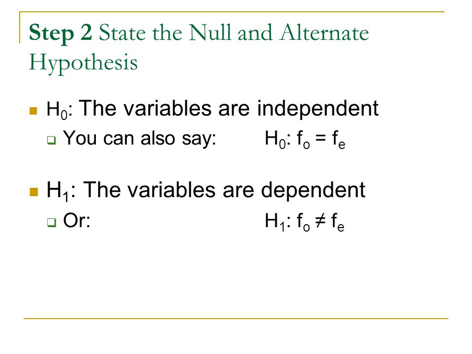 Step 2 State the Null and Alternate Hypothesis H 0 : The variables are independent  You can also say:H 0 : f o = f e H 1 : The variables are dependent  Or: H 1 : f o ≠ f e