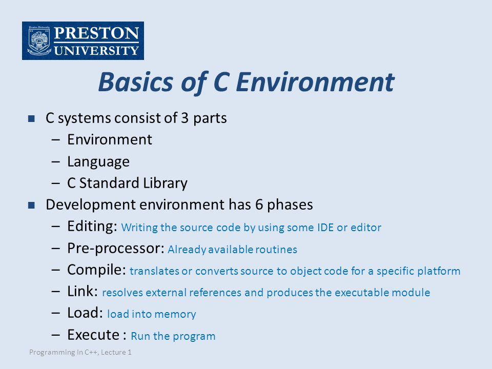 Programming In C++, Lecture 1 Basics of C Environment n C systems consist of 3 parts –Environment –Language –C Standard Library n Development environment has 6 phases –Editing: Writing the source code by using some IDE or editor –Pre-processor: Already available routines –Compile: translates or converts source to object code for a specific platform –Link: resolves external references and produces the executable module –Load: load into memory –Execute : Run the program
