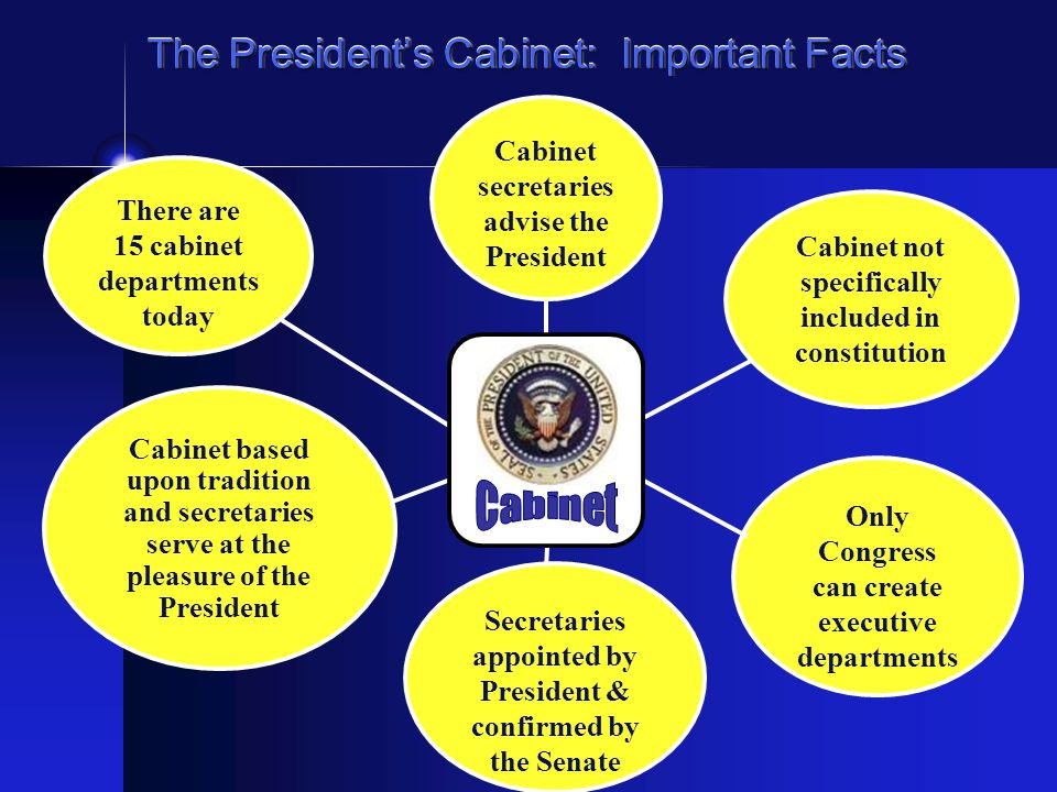 Presidential Cabinet: The Executive Departments. The President's ...