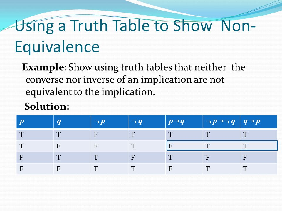 Using a Truth Table to Show Non- Equivalence Example: Show using truth tables that neither the converse nor inverse of an implication are not equivalent to the implication.