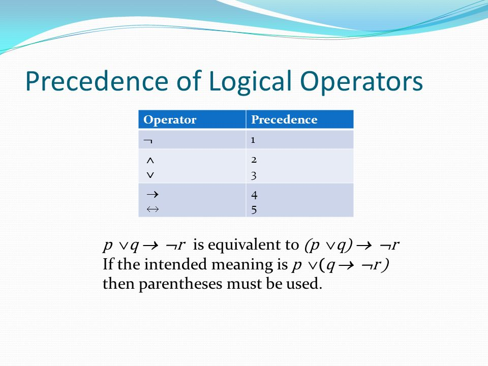 Precedence of Logical Operators OperatorPrecedence  1     2323     4545 p  q   r is equivalent to (p  q)   r If the intended meaning is p  (q   r ) then parentheses must be used.