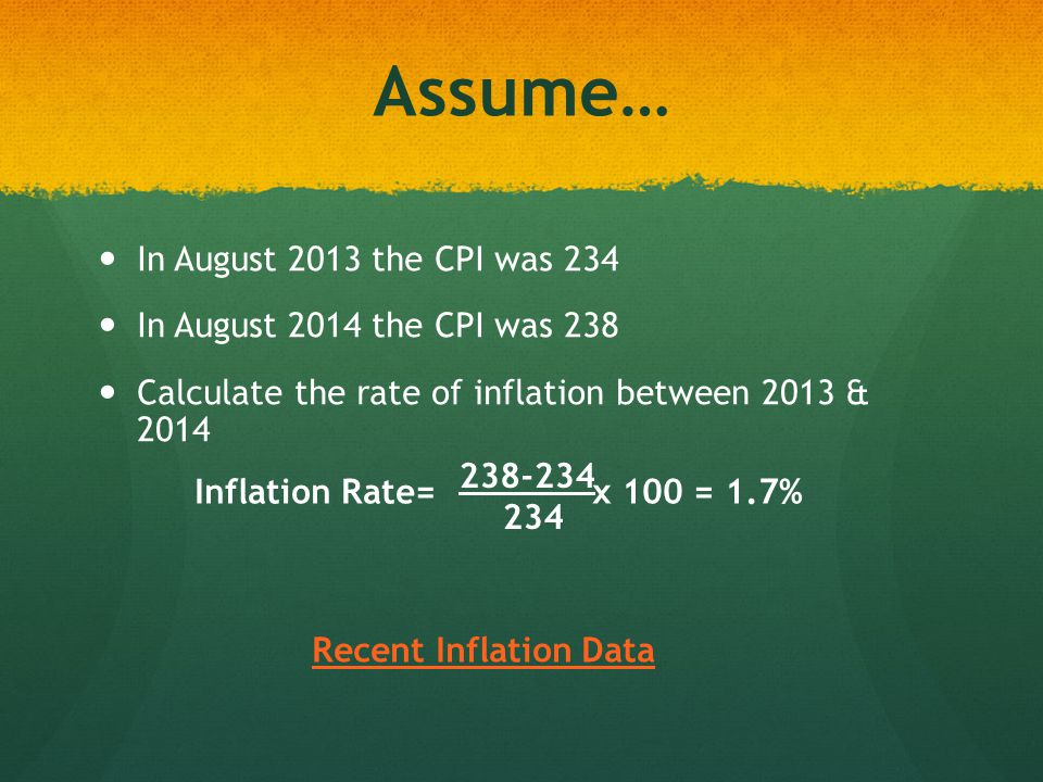 explain how the cpi is calculated