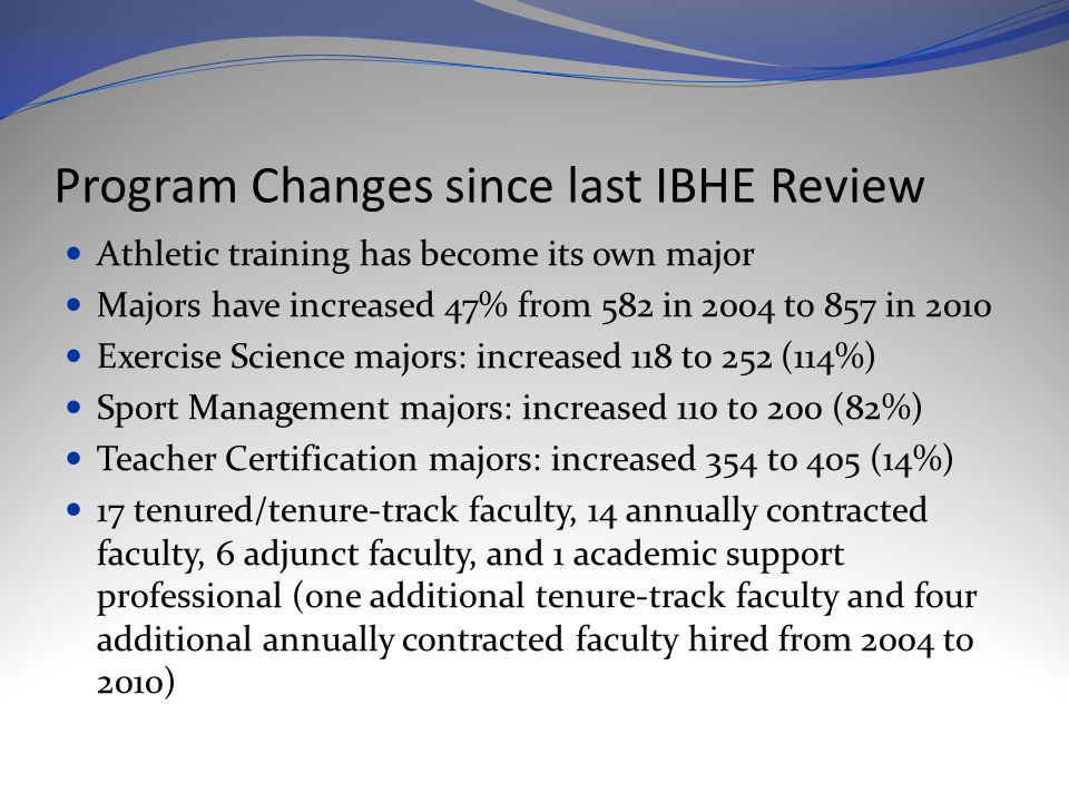Program Changes since last IBHE Review Athletic training has become its own major Majors have increased 47% from 582 in 2004 to 857 in 2010 Exercise Science majors: increased 118 to 252 (114%) Sport Management majors: increased 110 to 200 (82%) Teacher Certification majors: increased 354 to 405 (14%) 17 tenured/tenure-track faculty, 14 annually contracted faculty, 6 adjunct faculty, and 1 academic support professional (one additional tenure-track faculty and four additional annually contracted faculty hired from 2004 to 2010)