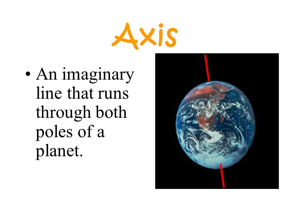 Axis An imaginary line that runs through both poles of a planet.