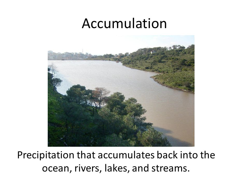 Accumulation Precipitation that accumulates back into the ocean, rivers, lakes, and streams.