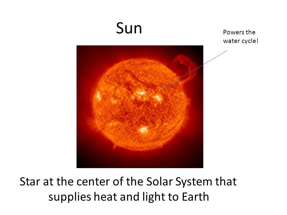 Sun Star at the center of the Solar System that supplies heat and light to Earth Powers the water cycle!