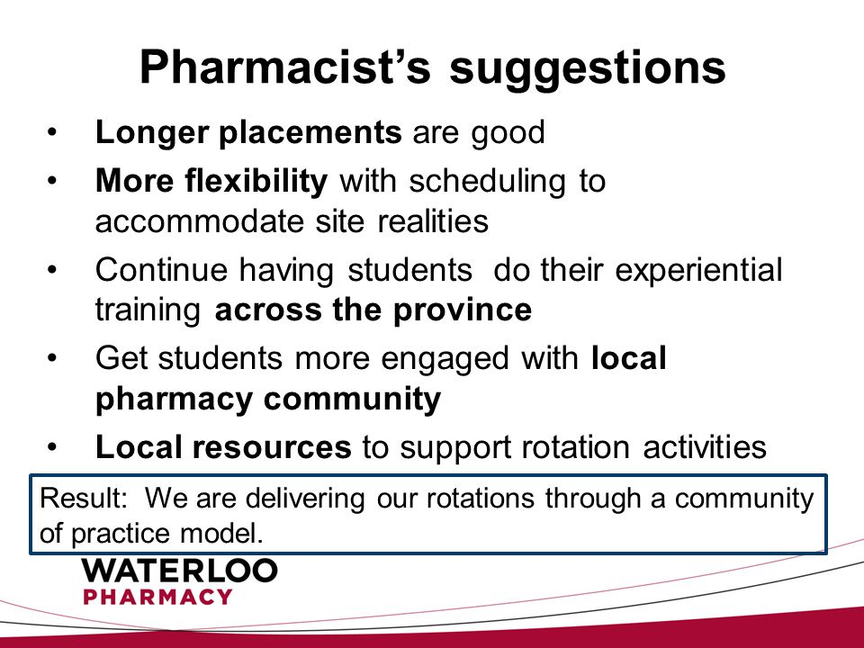 University of waterloo pharmd whats happening ppt download 5 pharmacists suggestions spiritdancerdesigns Images