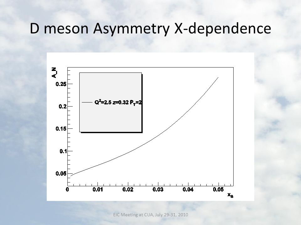 D meson Asymmetry X-dependence EIC Meeting at CUA, July 29-31, 2010