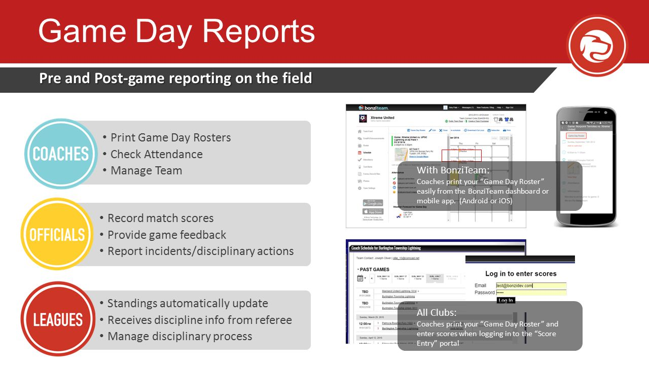 Pre and Post-game reporting on the field Print Game Day Rosters Check Attendance Manage Team Game Day Reports Record match scores Provide game feedback Report incidents/disciplinary actions Standings automatically update Receives discipline info from referee Manage disciplinary process With BonziTeam: Coaches print your Game Day Roster easily from the BonziTeam dashboard or mobile app.