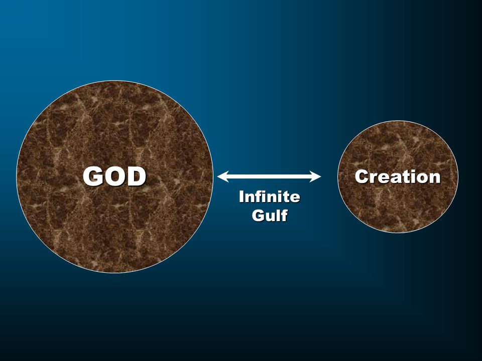 GOD Creation InfiniteGulf