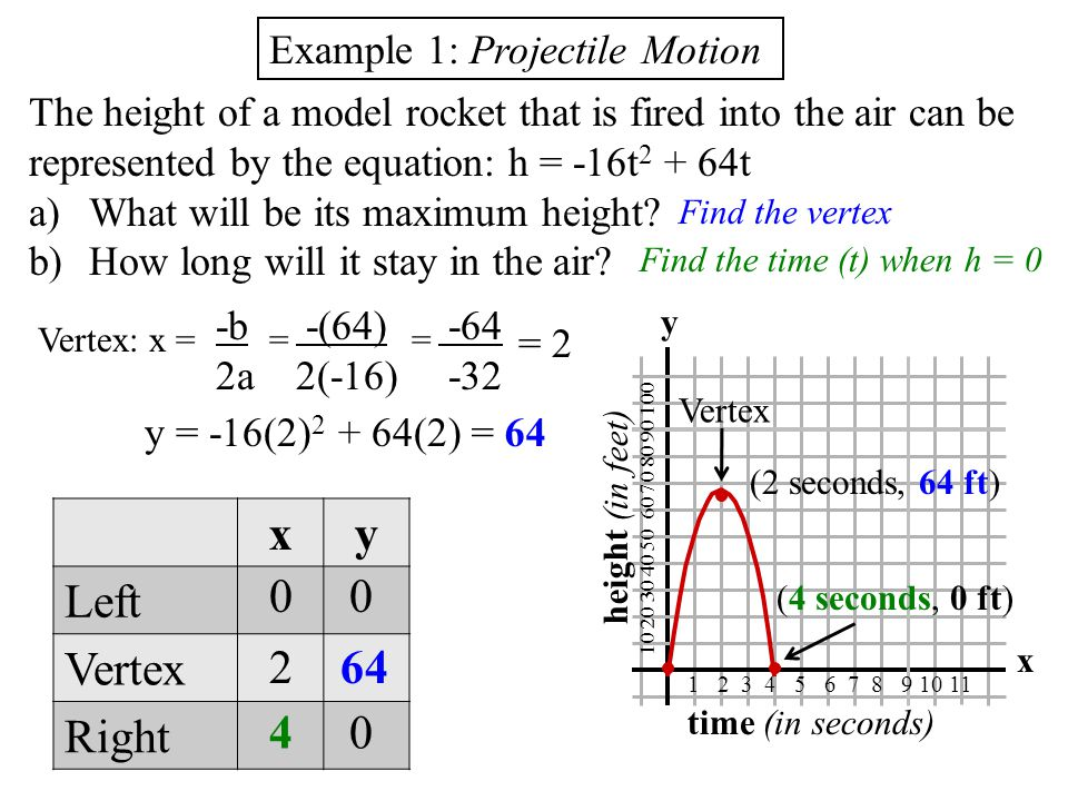 Solving Word Problems Using Quadratic Equations Expository Essay. Solving Word Problems Using Quadratic Equations. Worksheet. Quadratic Projectile Problems Worksheet At Clickcart.co