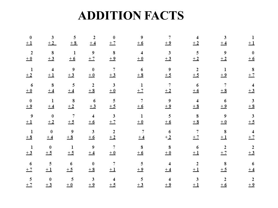 math worksheet : addition facts worksheet 0 and 1  addition facts worksheet 0 and  : 9 Addition Facts Worksheet