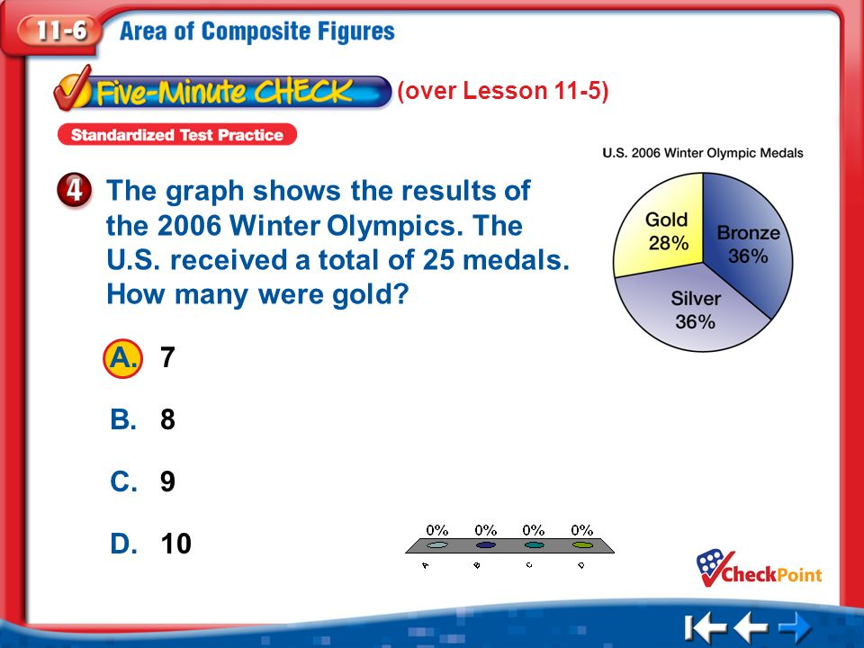 1.A 2.B 3.C 4.D Five Minute Check 4 (over Lesson 11-5) A.7 B.8 C.9 D.10 The graph shows the results of the 2006 Winter Olympics.