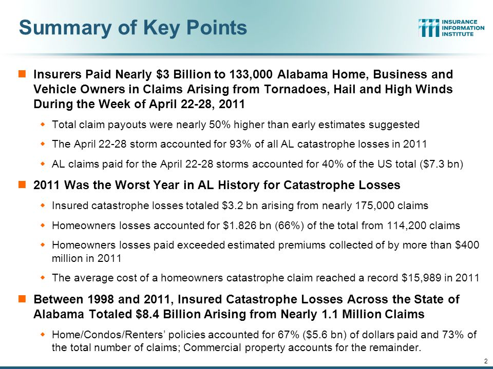 12/01/09 - 9pmeSlide – P6466 – The Financial Crisis and the Future of the P/C 2 Summary of Key Points Insurers Paid Nearly $3 Billion to 133,000 Alabama Home, Business and Vehicle Owners in Claims Arising from Tornadoes, Hail and High Winds During the Week of April 22-28, 2011  Total claim payouts were nearly 50% higher than early estimates suggested  The April storm accounted for 93% of all AL catastrophe losses in 2011  AL claims paid for the April storms accounted for 40% of the US total ($7.3 bn) 2011 Was the Worst Year in AL History for Catastrophe Losses  Insured catastrophe losses totaled $3.2 bn arising from nearly 175,000 claims  Homeowners losses accounted for $1.826 bn (66%) of the total from 114,200 claims  Homeowners losses paid exceeded estimated premiums collected of by more than $400 million in 2011  The average cost of a homeowners catastrophe claim reached a record $15,989 in 2011 Between 1998 and 2011, Insured Catastrophe Losses Across the State of Alabama Totaled $8.4 Billion Arising from Nearly 1.1 Million Claims  Home/Condos/Renters' policies accounted for 67% ($5.6 bn) of dollars paid and 73% of the total number of claims; Commercial property accounts for the remainder.