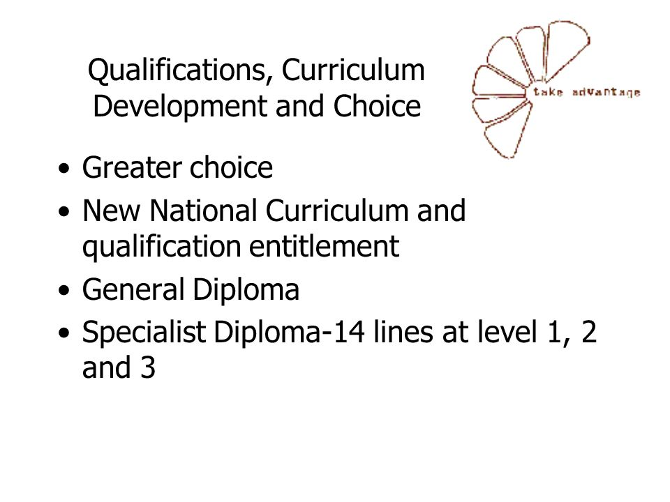 Qualifications, Curriculum Development and Choice Greater choice New National Curriculum and qualification entitlement General Diploma Specialist Diploma-14 lines at level 1, 2 and 3