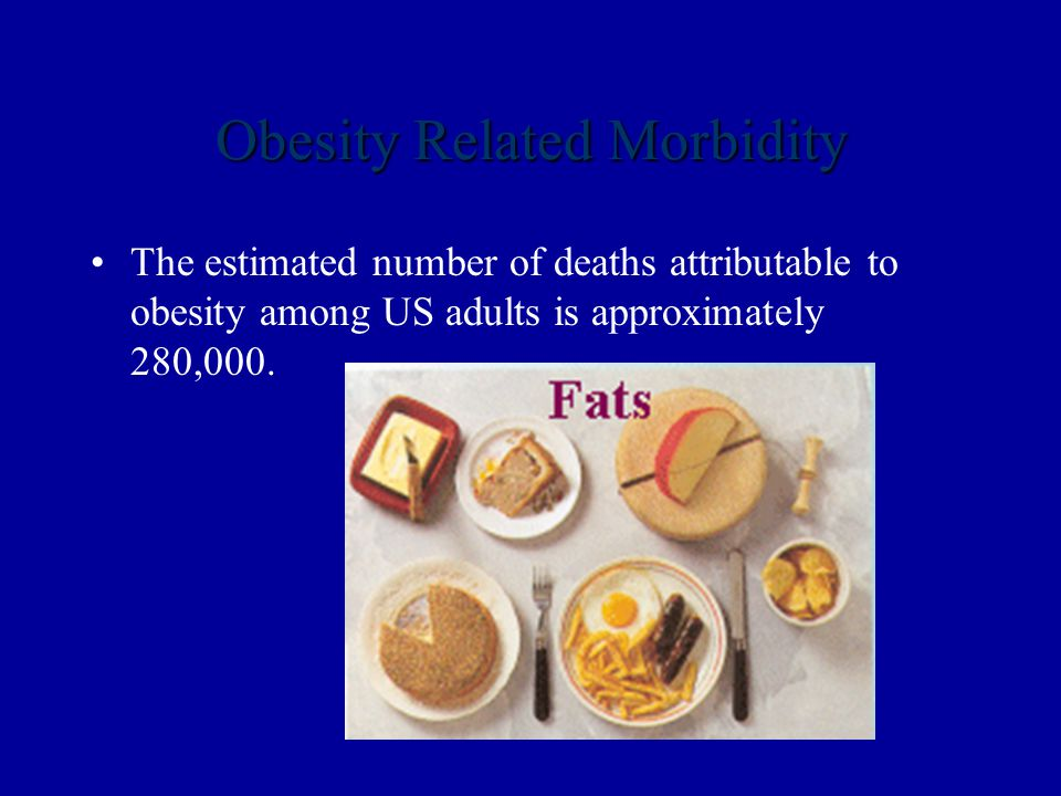 Obesity Related Morbidity The estimated number of deaths attributable to obesity among US adults is approximately 280,000.