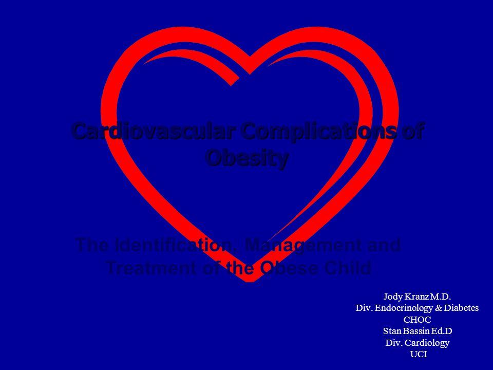 Cardiovascular Complications of Obesity Jody Kranz M.D.
