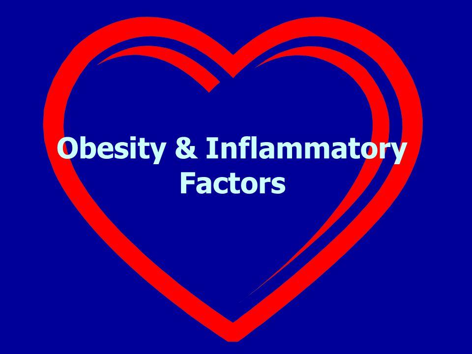 Obesity & Inflammatory Factors