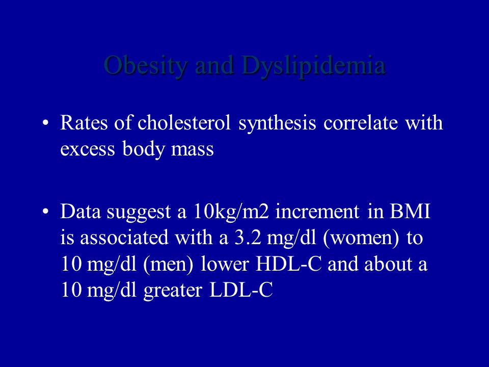 Obesity and Dyslipidemia Rates of cholesterol synthesis correlate with excess body mass Data suggest a 10kg/m2 increment in BMI is associated with a 3.2 mg/dl (women) to 10 mg/dl (men) lower HDL-C and about a 10 mg/dl greater LDL-C
