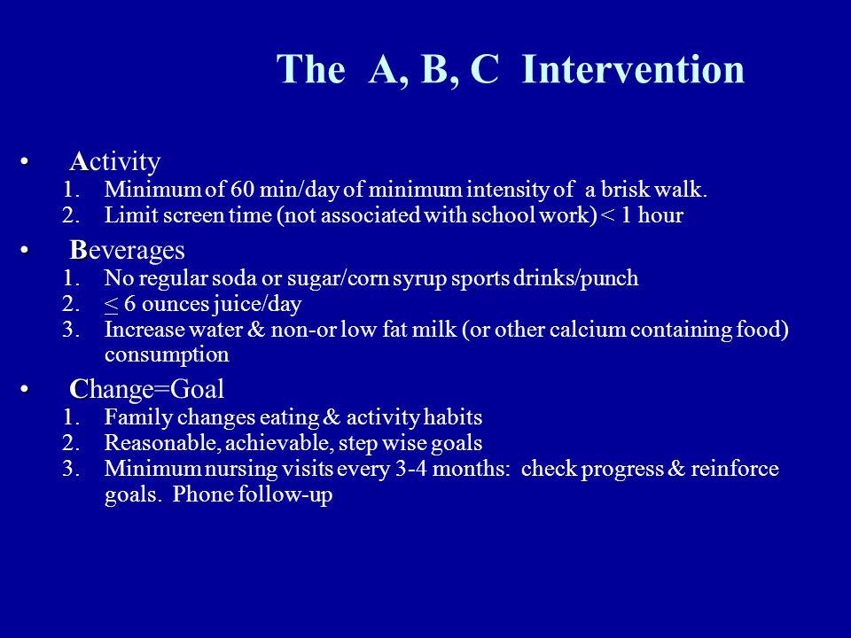 The A, B, C Intervention AActivity 1.Minimum of 60 min/day of minimum intensity of a brisk walk.
