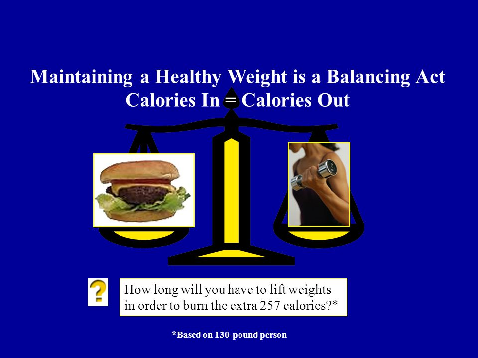 Maintaining a Healthy Weight is a Balancing Act Calories In = Calories Out How long will you have to lift weights in order to burn the extra 257 calories * *Based on 130-pound person