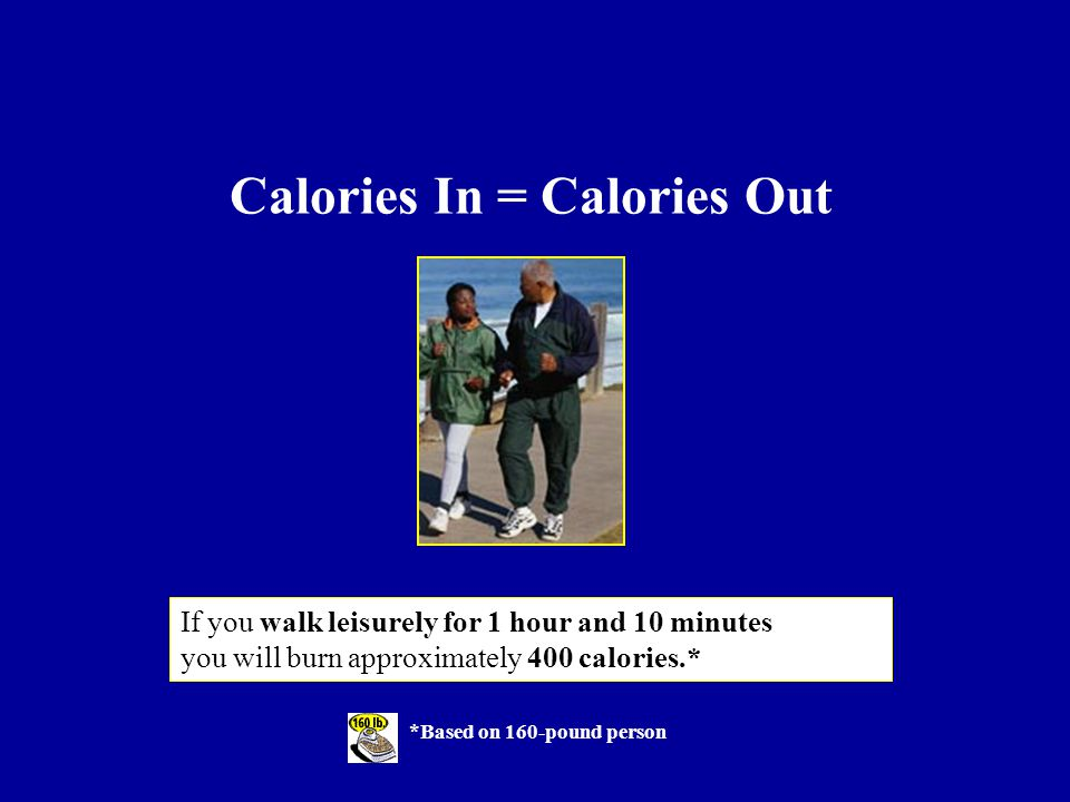 *Based on 160-pound person If you walk leisurely for 1 hour and 10 minutes you will burn approximately 400 calories.* Calories In = Calories Out