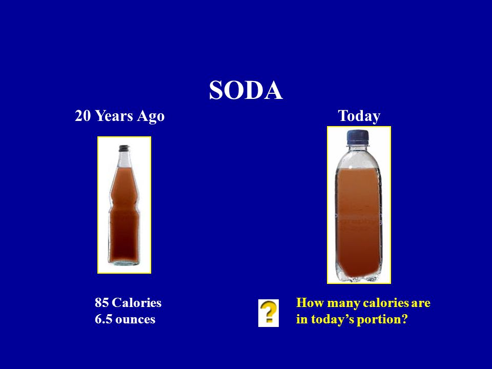 85 Calories 6.5 ounces How many calories are in today's portion SODA 20 Years AgoToday