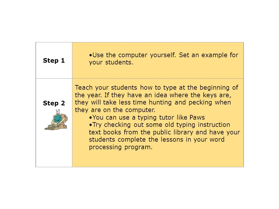 Step 1 Use the computer yourself. Set an example for your students.