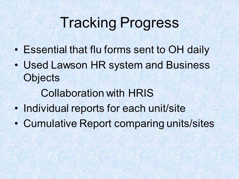 The Employee Influenza Vaccine Program at The Children's Hospital of ...