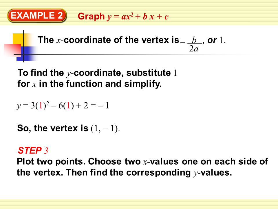 EXAMPLE 2 To find the y- coordinate, substitute 1 for x in the function and simplify.