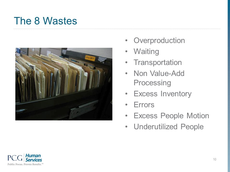 The 8 Wastes Overproduction Waiting Transportation Non Value-Add Processing Excess Inventory Errors Excess People Motion Underutilized People 10