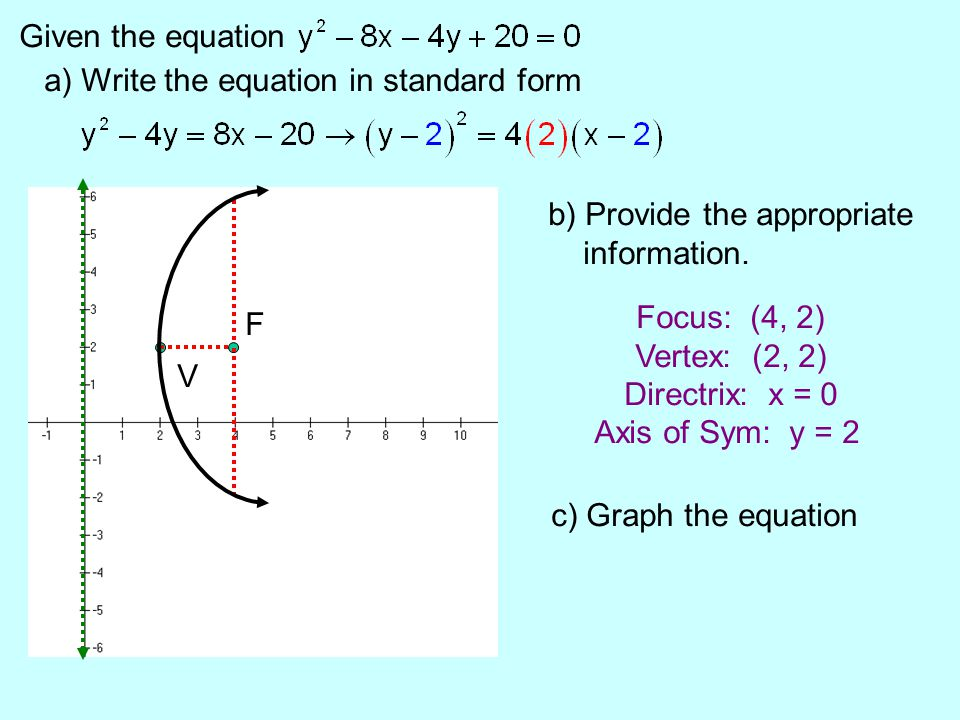 Unit 1 – Conic Sections Section 1.3 – The Parabola Calculator ...