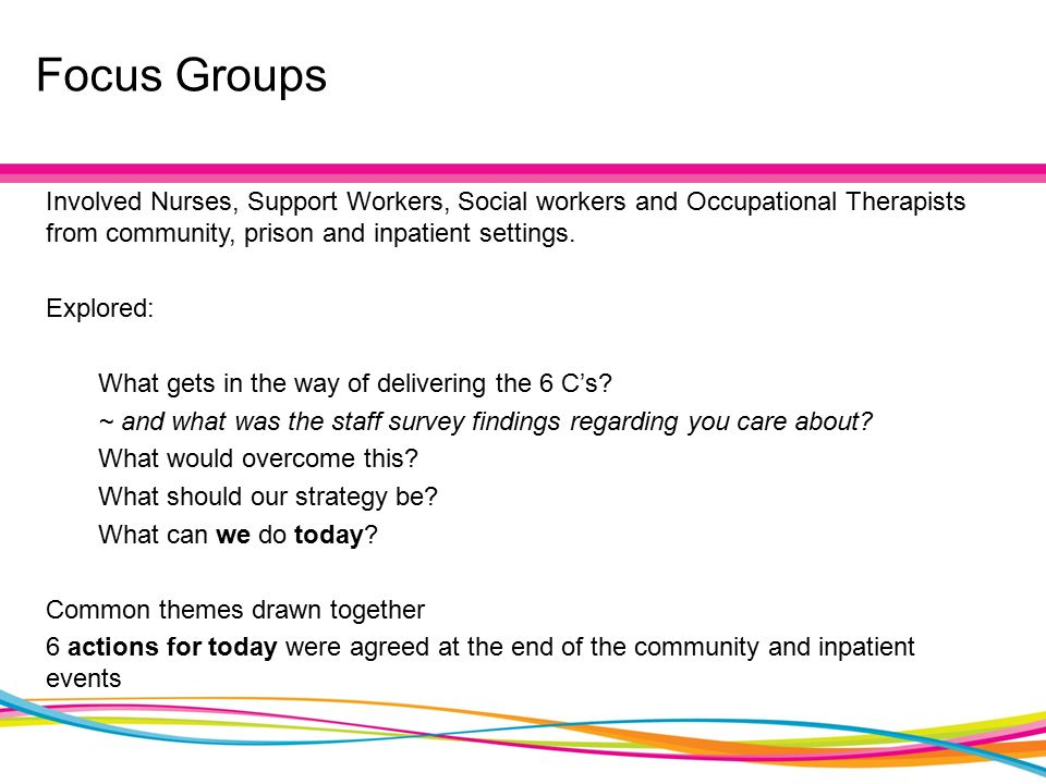 Focus Groups Involved Nurses, Support Workers, Social workers and Occupational Therapists from community, prison and inpatient settings.
