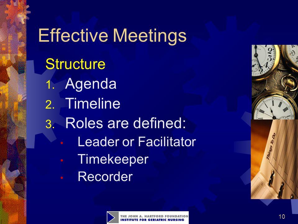 10 Effective Meetings Structure 1.Agenda 2. Timeline 3.