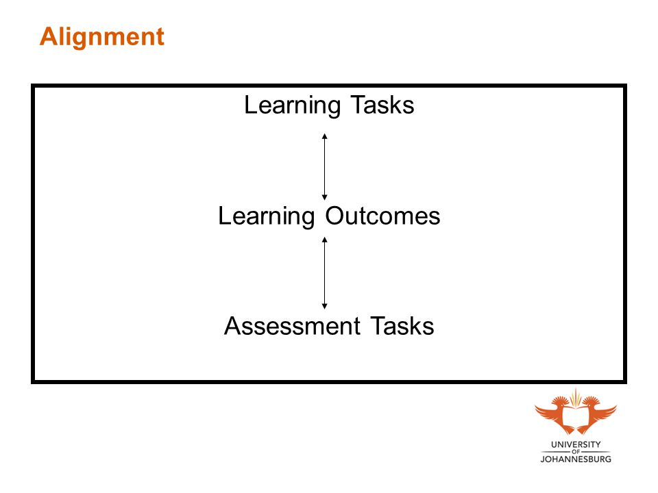 Alignment Learning Tasks Learning Outcomes Assessment Tasks
