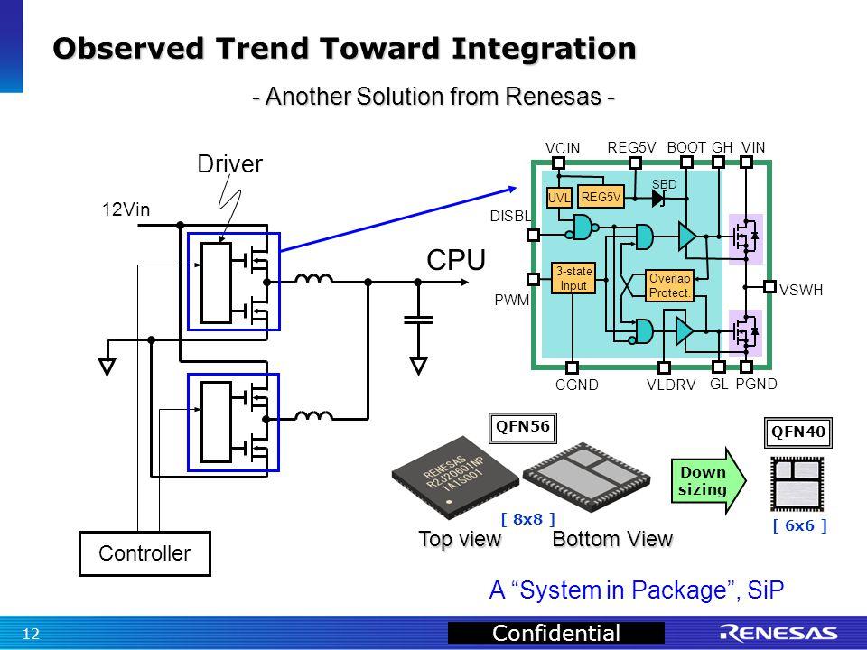 Confidential Observed Trend Toward Integration 12 - Another Solution from Renesas - 12Vin Controller CPU DISBL VCIN REG5V VIN PGND VLDRV PWM VSWH Overlap Protect.