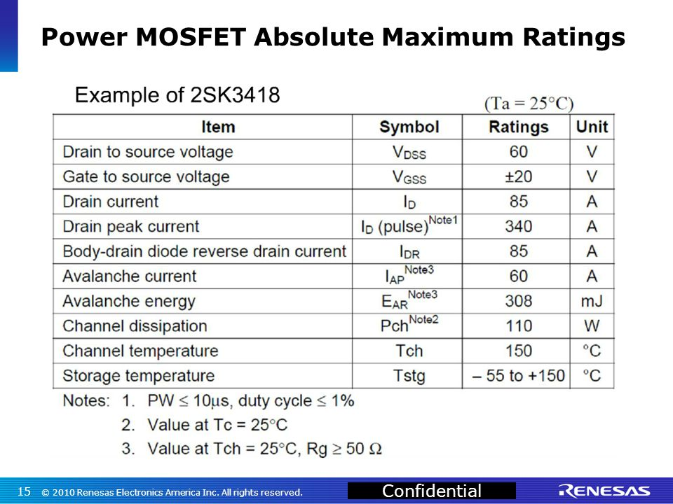 Confidential Power MOSFET Absolute Maximum Ratings 15 © 2010 Renesas Electronics America Inc.