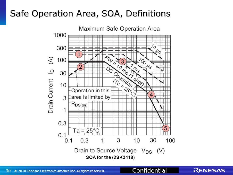 Confidential 12345 Safe Operation Area, SOA, Definitions SOA for the (2SK3418) 30 © 2010 Renesas Electronics America Inc.