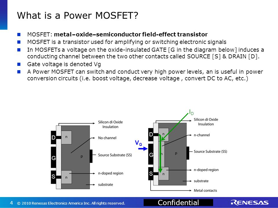Confidential What is a Power MOSFET.