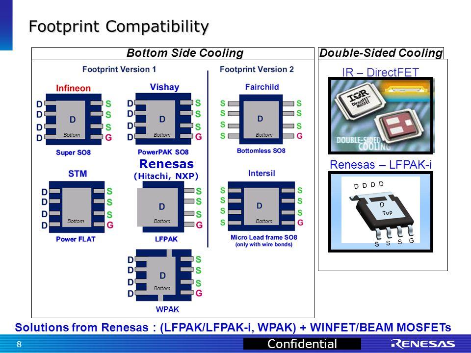 Confidential Footprint Compatibility 8 Solutions from Renesas : (LFPAK/LFPAK-i, WPAK) + WINFET/BEAM MOSFETs Renesas (H ita chi, NXP) Bottom Side CoolingDouble-Sided Cooling LFPAK-i S S S G Top D D LFPAK-i S S S G Top D D Renesas – LFPAK-i IR – DirectFET Bottom D WPAK Bottom