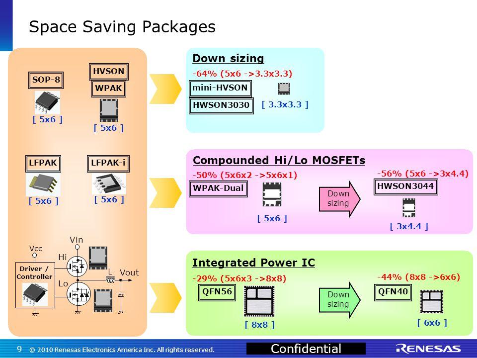 Confidential Space Saving Packages QFN56QFN40 SOP-8 WPAK LFPAKLFPAK-i WPAK-Dual HVSON mini-HVSON HWSON3044 HWSON3030 Vin Vout Vcc L Driver / Controller Hi Lo [ 5x6 ] [ 3.3x3.3 ] [ 5x6 ] [ 3x4.4 ] [ 6x6 ] [ 8x8 ] Integrated Power IC Compounded Hi/Lo MOSFETs Down sizing -56% (5x6 ->3x4.4) -44% (8x8 ->6x6) -64% (5x6 ->3.3x3.3) -50% (5x6x2 ->5x6x1) -29% (5x6x3 ->8x8) Down sizing Down sizing 9 © 2010 Renesas Electronics America Inc.