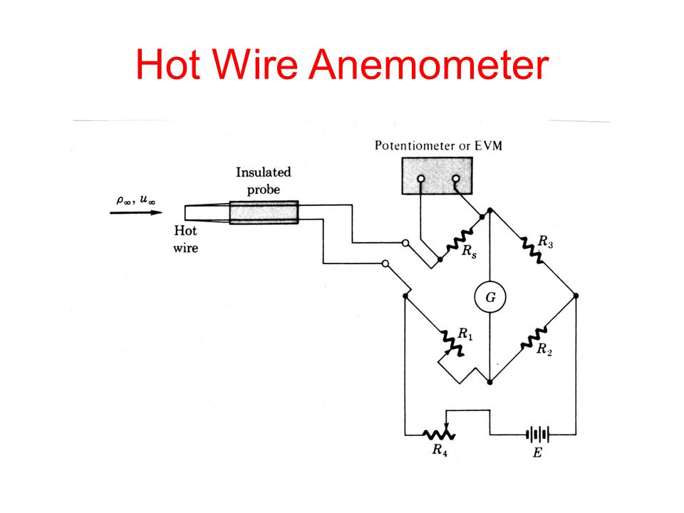 slide_12 lecture 17 boundary layer measurements  boundary layer hot wire anemometer diagram at bakdesigns.co