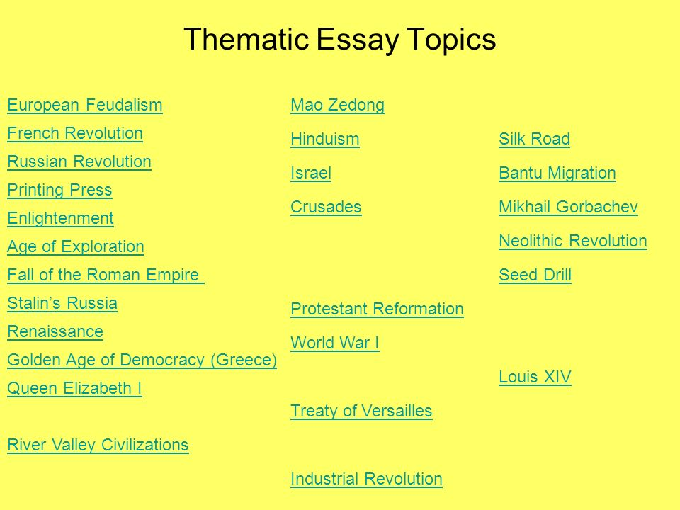 Self Experience Essay Outline