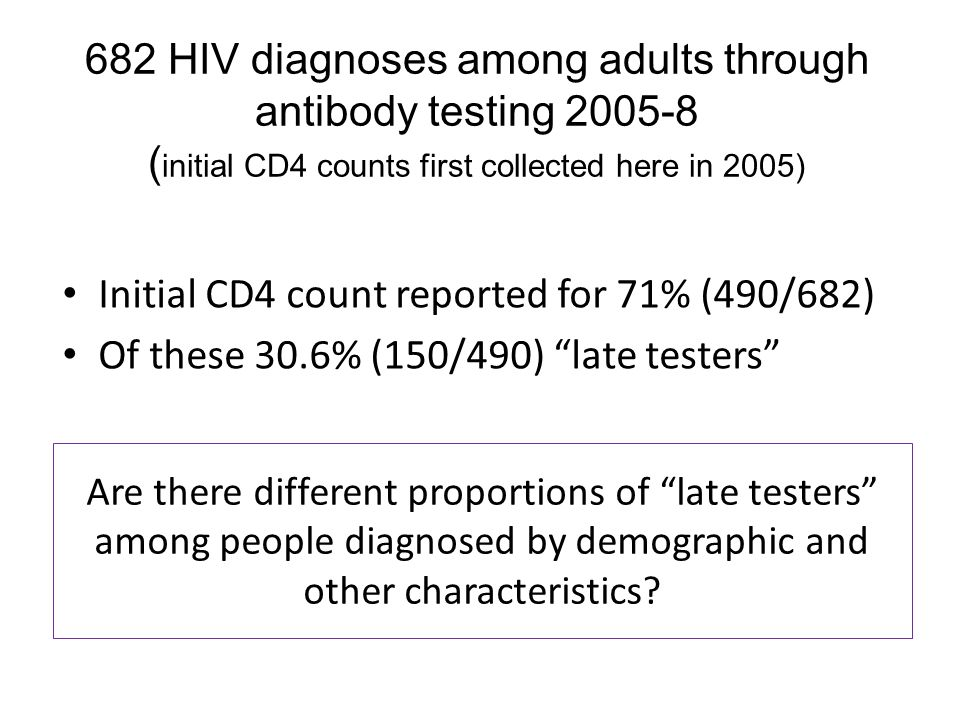 682 HIV diagnoses among adults through antibody testing ( initial CD4 counts first collected here in 2005) Initial CD4 count reported for 71% (490/682) Of these 30.6% (150/490) late testers Are there different proportions of late testers among people diagnosed by demographic and other characteristics