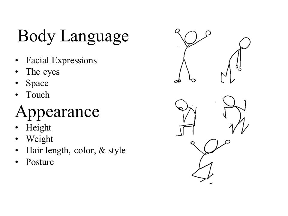 Body Language Facial Expressions The eyes Space Touch Appearance Height Weight Hair length, color, & style Posture