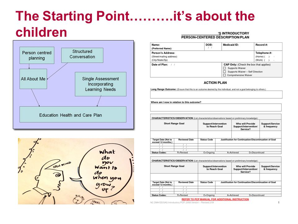 The Starting Point……….it's about the children