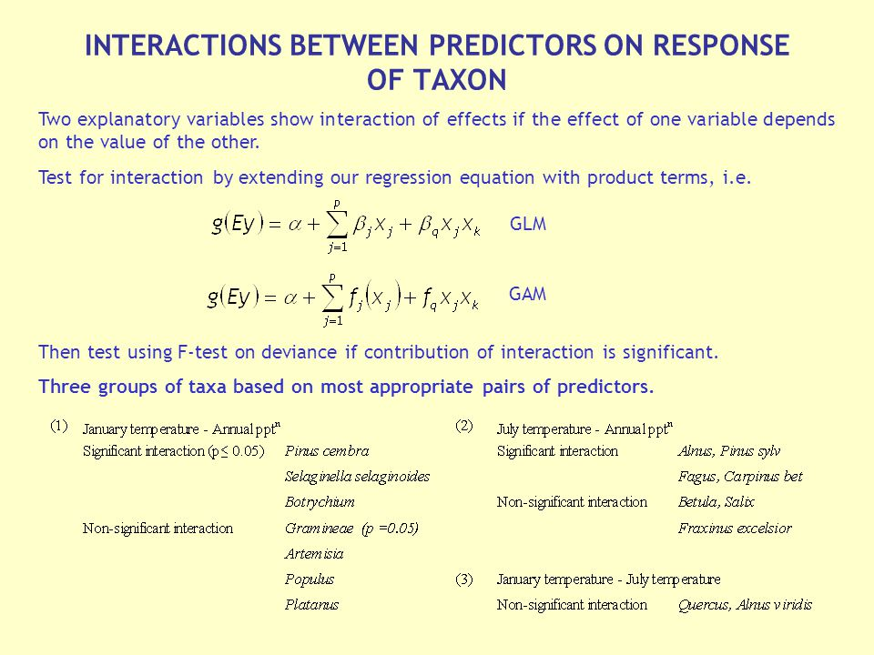 Two explanatory variables show interaction of effects if the effect of one variable depends on the value of the other.