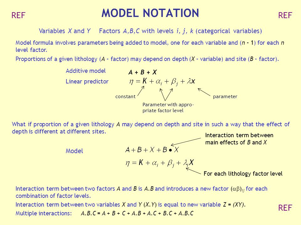 Model formula involves parameters being added to model, one for each variable and (n – 1) for each n level factor.